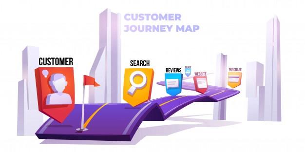 journey-map-customer-decision