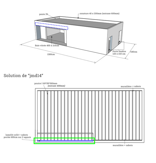 solution-jmd14