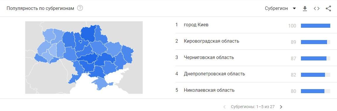 Google Trends онлайн казино по Украине