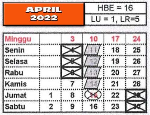 April 2022