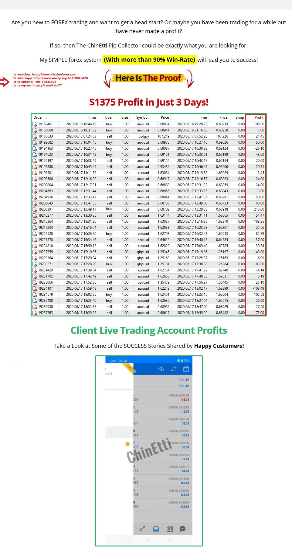 ChinEtti Pip Collector SIMPLE Forex system (With more than 90% Win-Rate)