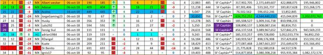 200627-08-Top-21-30-Plata-Clasificaci-n-002