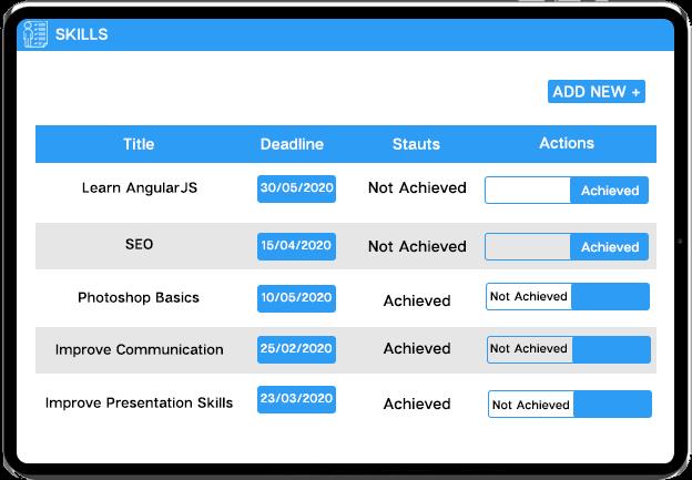 Employee-self-service-portal