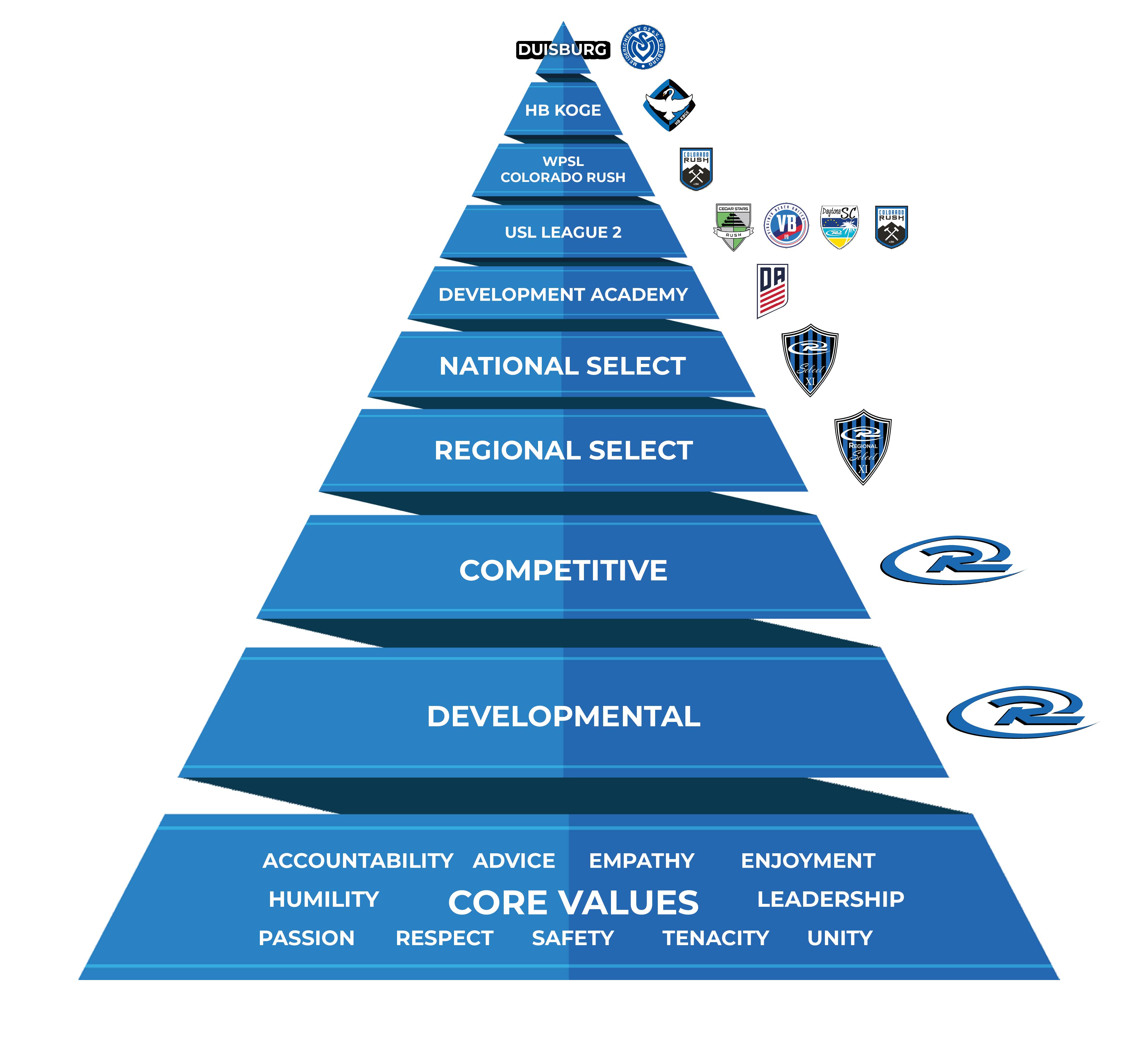 Pyramid-2-1
