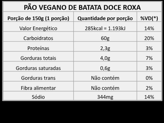 P-O-VEGANO-DE-BATATA-DOCE-ROXA