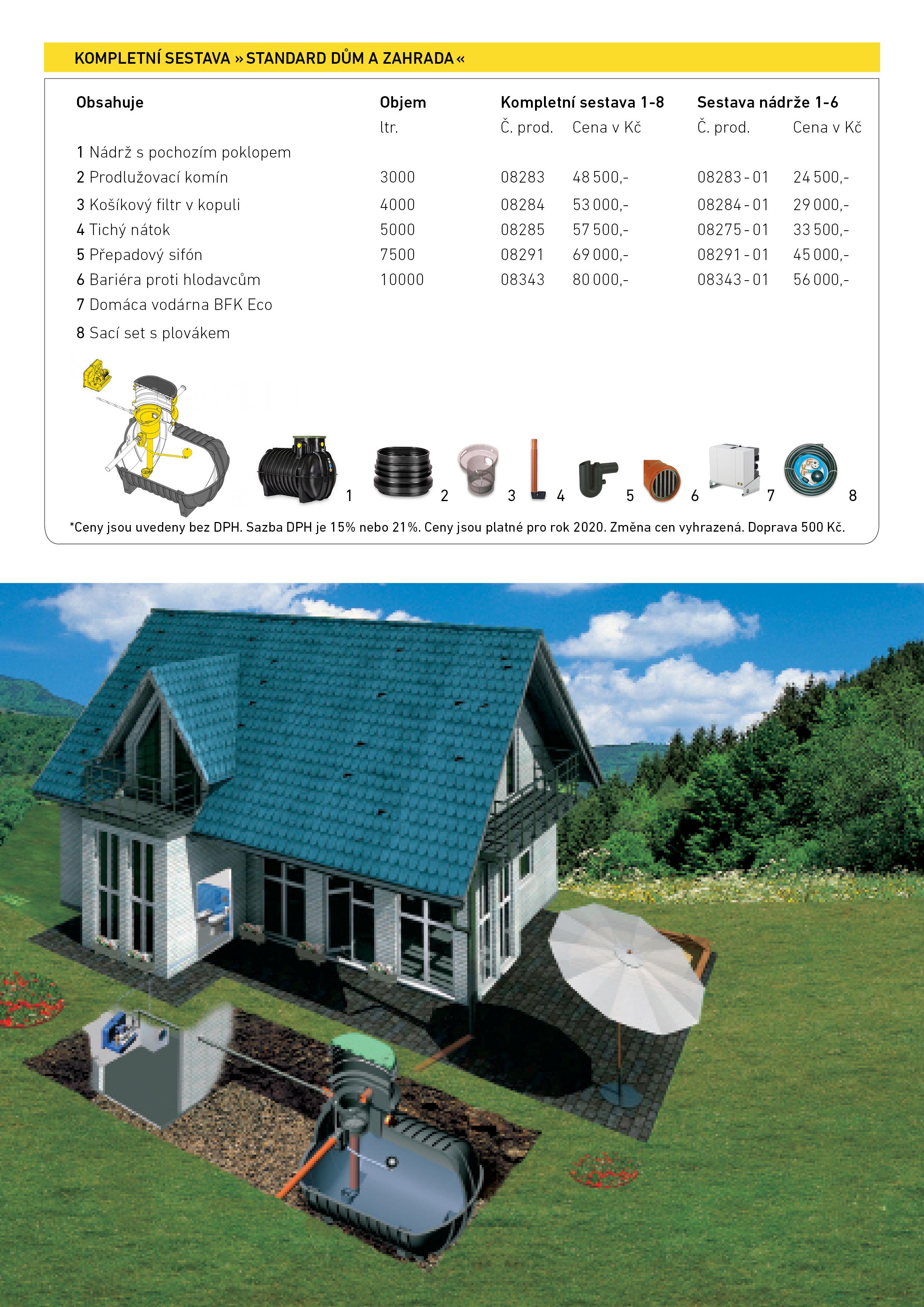 Nádrže na dešťovou vodu - sestava Standard Dům a zahrada
