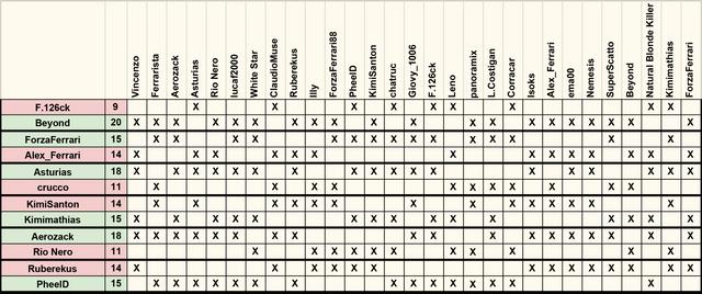 terzoturno-tabella-agg-FINALE.png