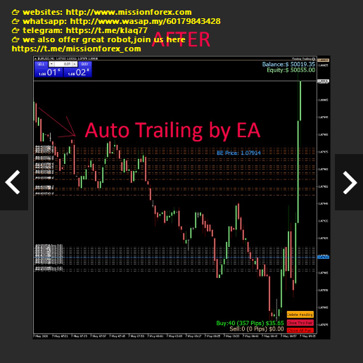 Expert-Advisor-Semi-Auto-Scalping-Helper-Trailing-Stop-Breakeven-1