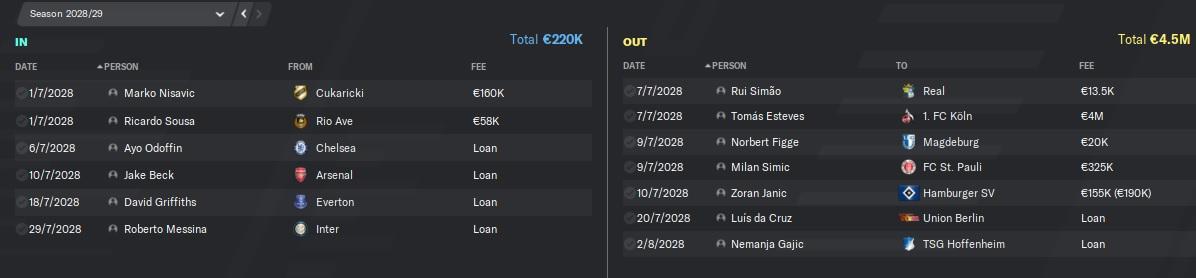 k-transfers.jpg