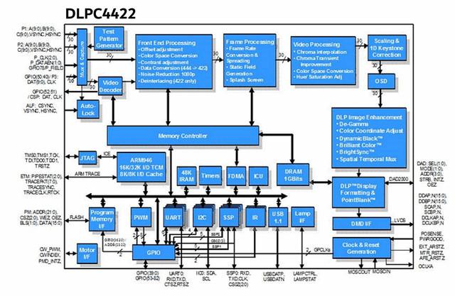 DLPC4422.jpg
