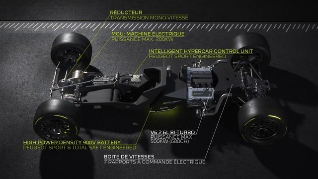 PEUGEOT Et TOTAL Dévoilent Les Caractéristiques Techniques De Leur Powertrain LMH Pour Le Championnat Du Monde FIA-WEC PEUGEOT-SPORT-POWERTRAIN-REVEAL-06