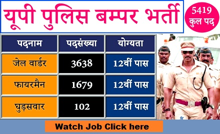 UP Police Jail Warden & Other Post Online Form 2018