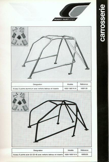 Catalogue PTS pièces compétition - 205 GTI 1600-1900 gr. N/A PTS-Carrosserie-1