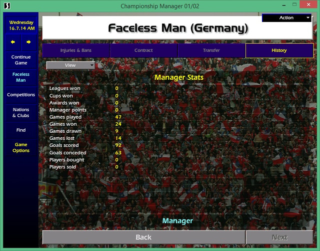 manager stats