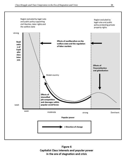 Class-Crisis-Stagnation-figure-6