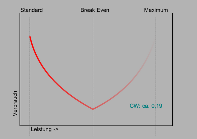 Standardtuning-cw019