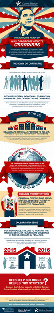 obamacare-infographic