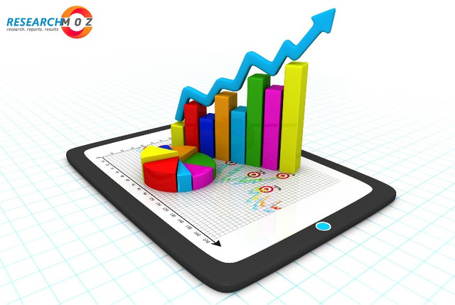 Conversion Rate Optimization (CRO) Software Market Research Report