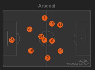 2020-08-02-19-09-59-Arsenal-2-1-Chelsea-