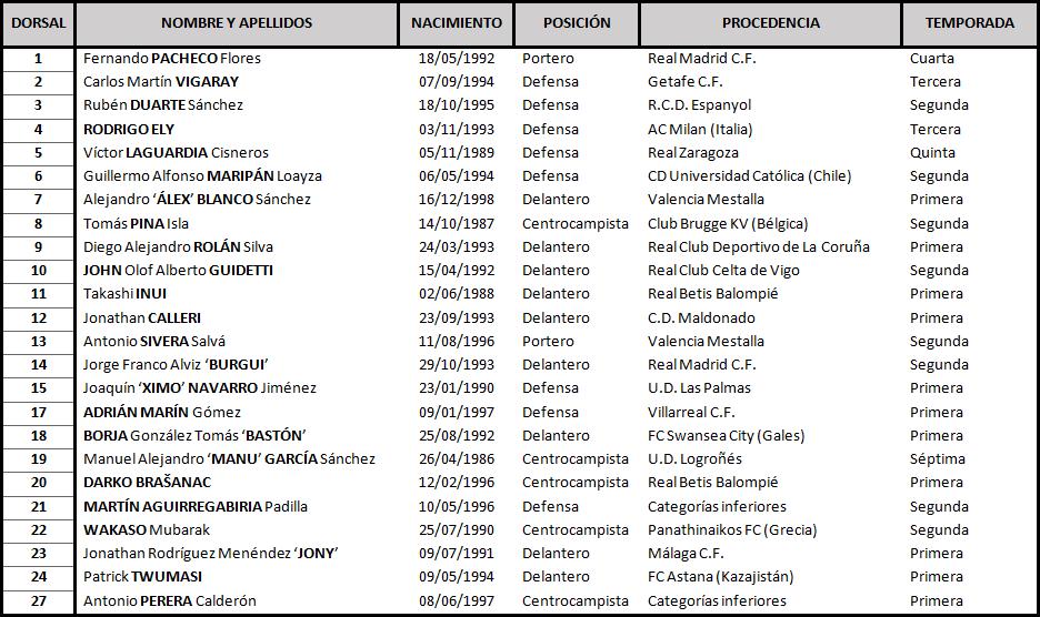 Deportivo Alavés - Real Valladolid. Viernes 19 de Abril. 21:00 TABLA-Alav-s-DEF
