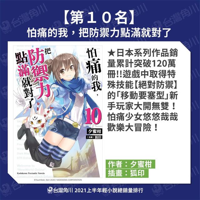 Topics tagged under 新聞情報 on 紀由屋分享坊 2021-TOP10-10