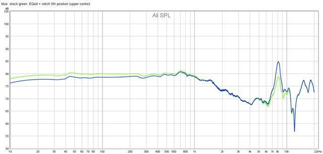 LCD2-stock-vs-corrected