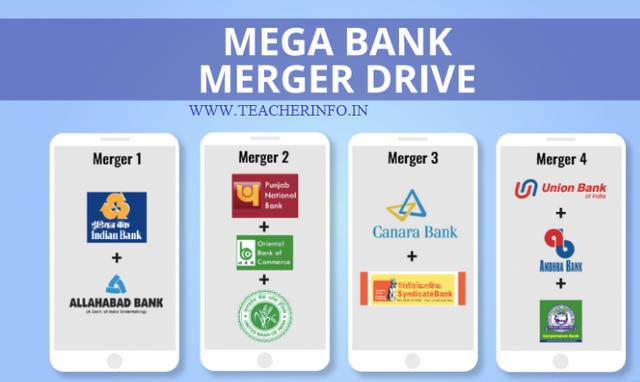 banking-merger-india