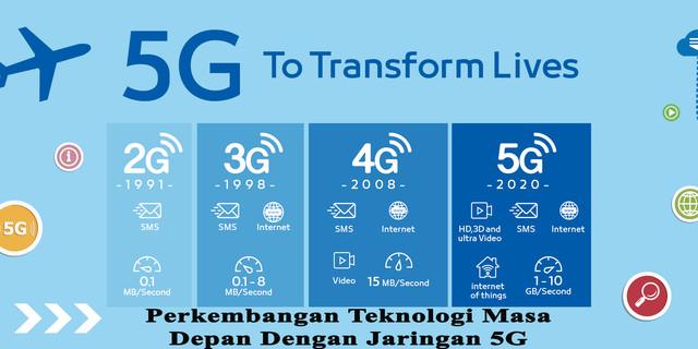 Perkembangan Teknologi Masa Depan Dengan Jaringan 5G
