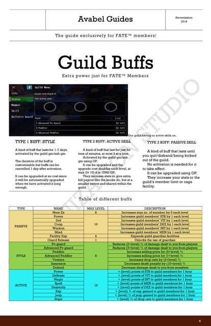 Avabel-guides-by-stevenization-Studio-inc-page-007.jpg
