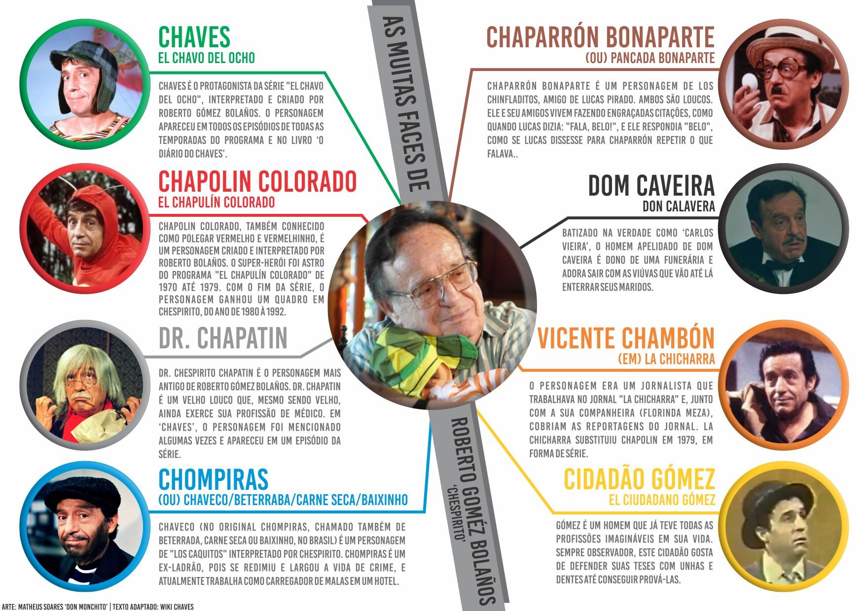 Infogr-fico-Personagens-Bola-os.jpg