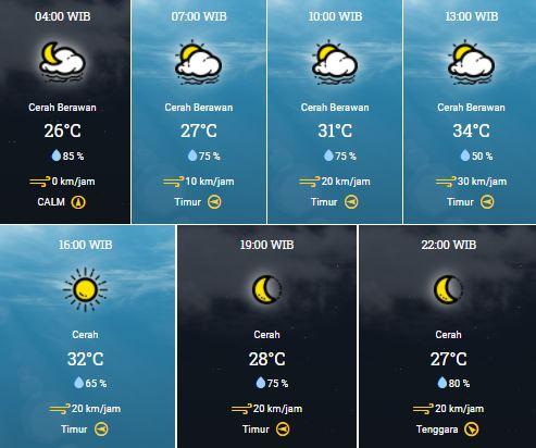 cuaca-surabaya-hari-ini-bmkg