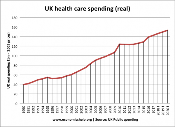 real-spending-600x437.png