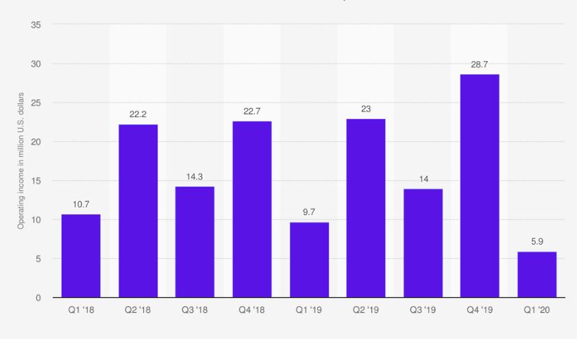 cashback-website-script-stats