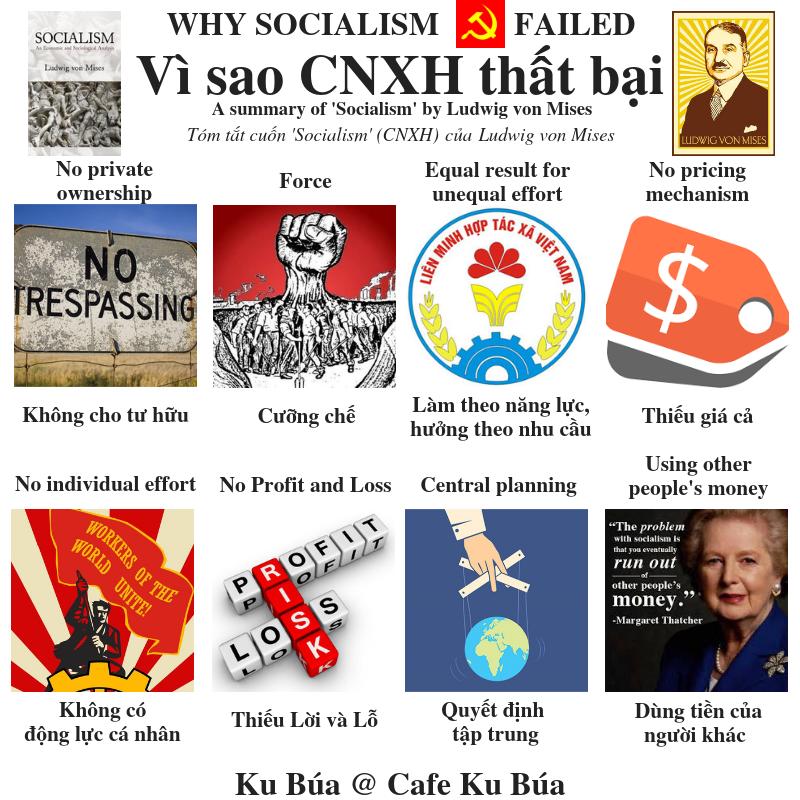 socialism-failed
