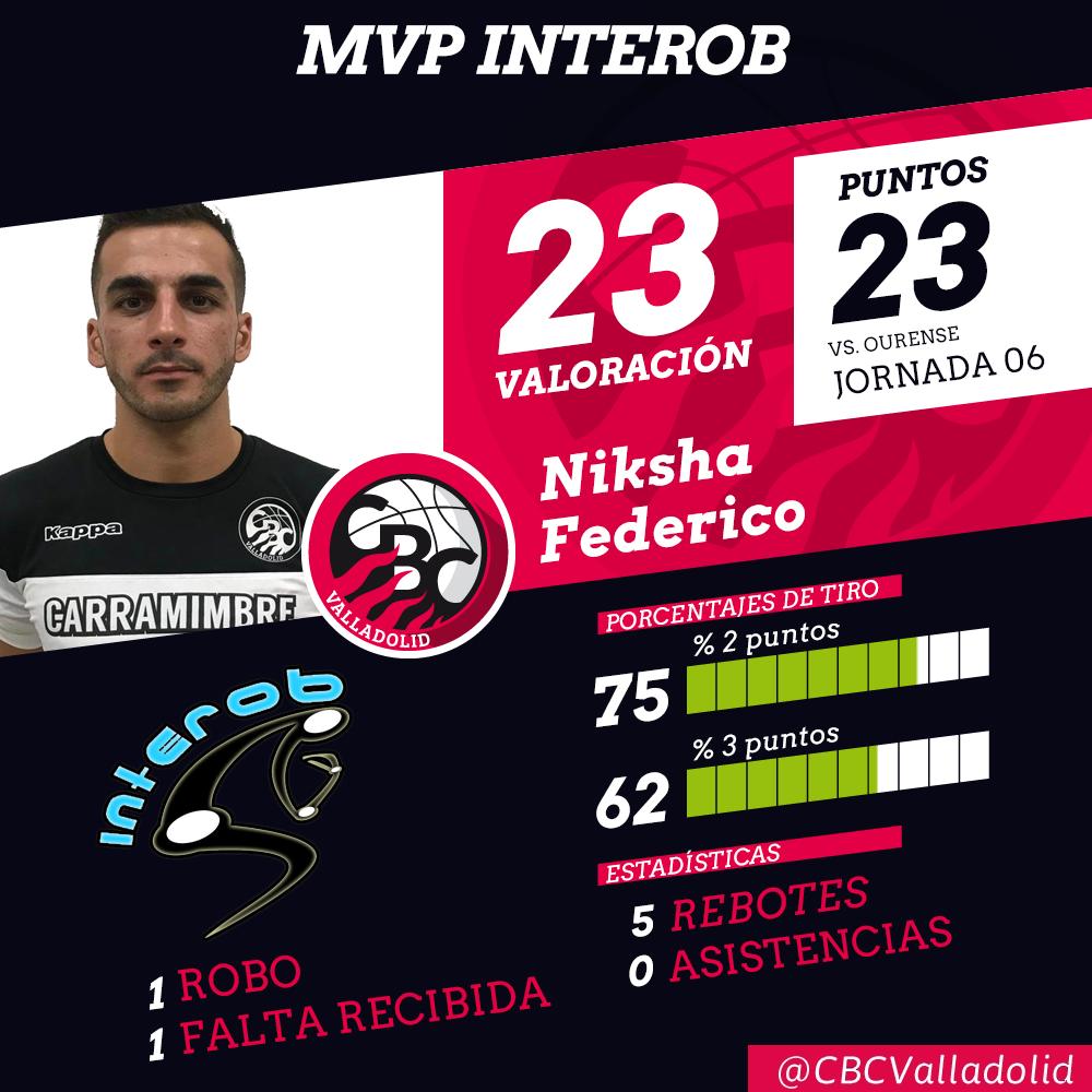 Plantilla CBC Valladolid 2019-2020 - Página 2 MVP-INTEROB-06
