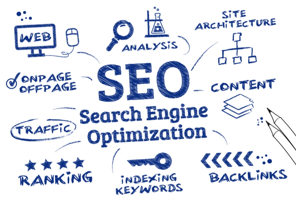 5 Easy Methods For Search Engine Optimization Found