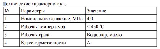 технические характеристики 15С22НЖ
