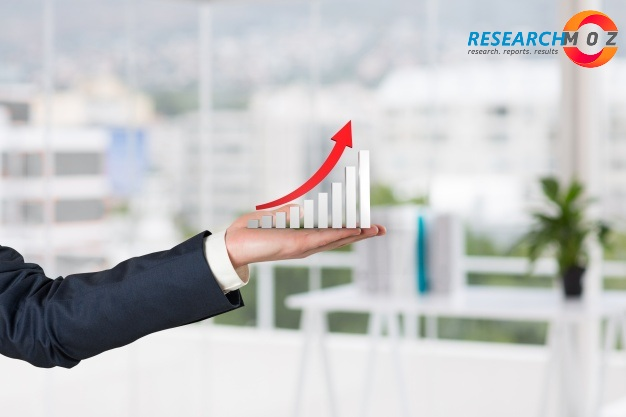 Enterprise Asset Management (Softwear and Service) Market Research Report