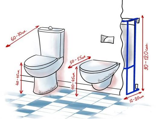 Выбор сантехники в ванную комнату