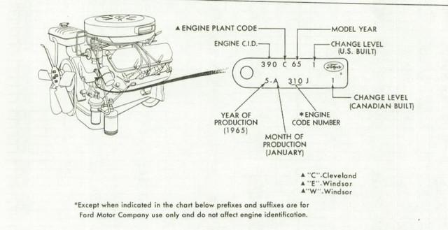 [Image: enginetag.jpg]
