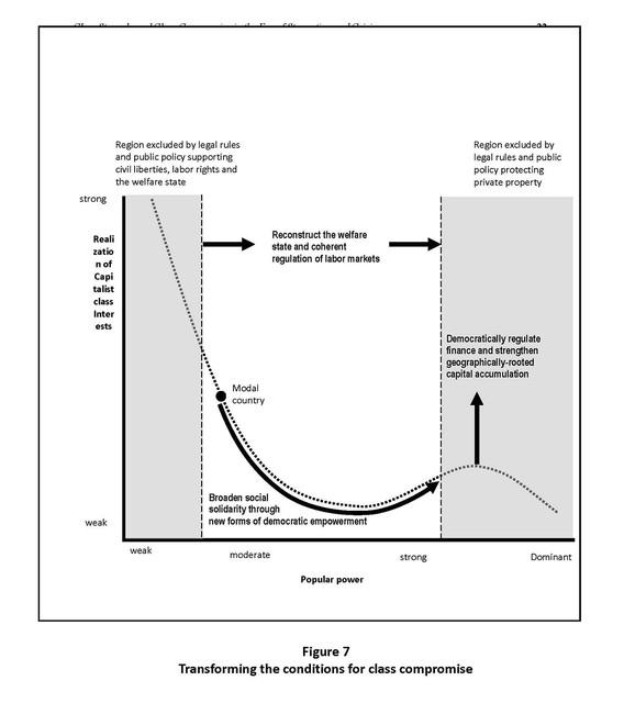 Class-Crisis-Stagnation-figure-7