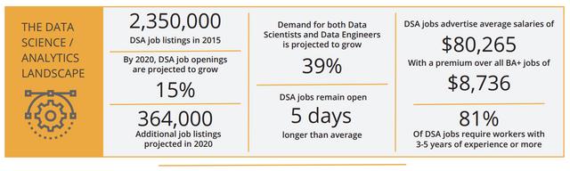 Big Data Predictions 2020 – Bibrainia