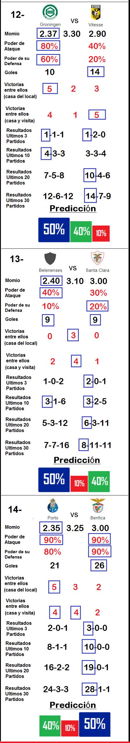 3-partidos-progol-2026