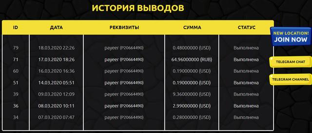 CryptoMine - это криптоэкономическая стратегия. 13