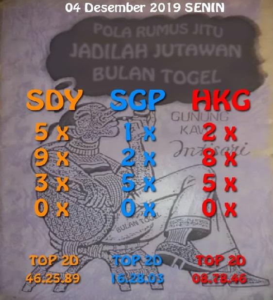 kode-syair-sgp-28
