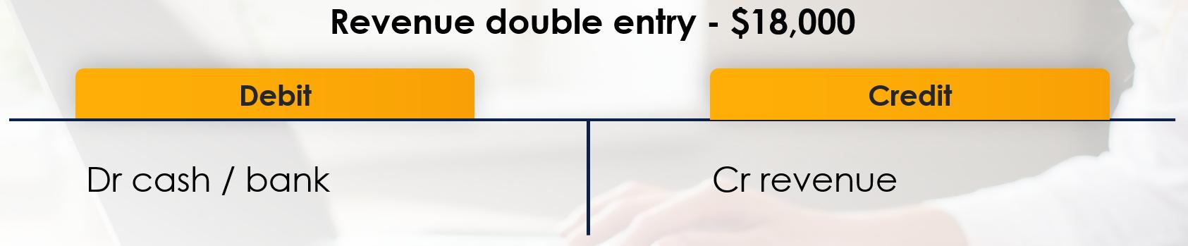 revenue double entry