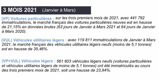 [Statistiques] Les chiffres européens  - Page 10 98631418-DD8-D-42-F6-9-DF0-A6472-CE00508