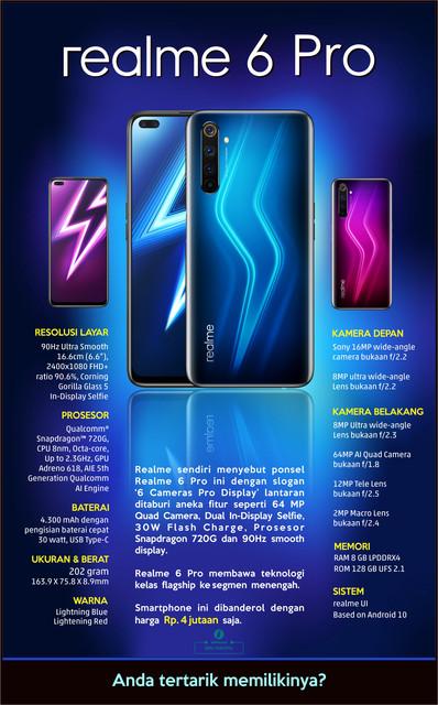 Realme-6-Pro-Biru