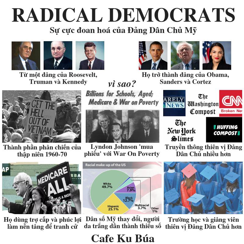 RADICAL DEMOCRATS – ĐẢNG DÂN CHỦ CỰC ĐOAN