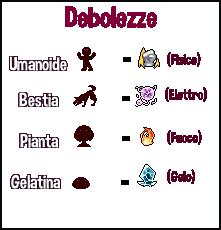 debolezze1.png